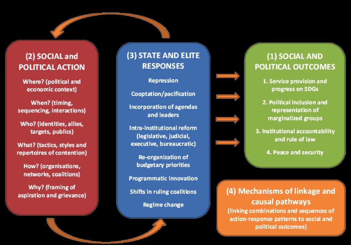 analytical-framework